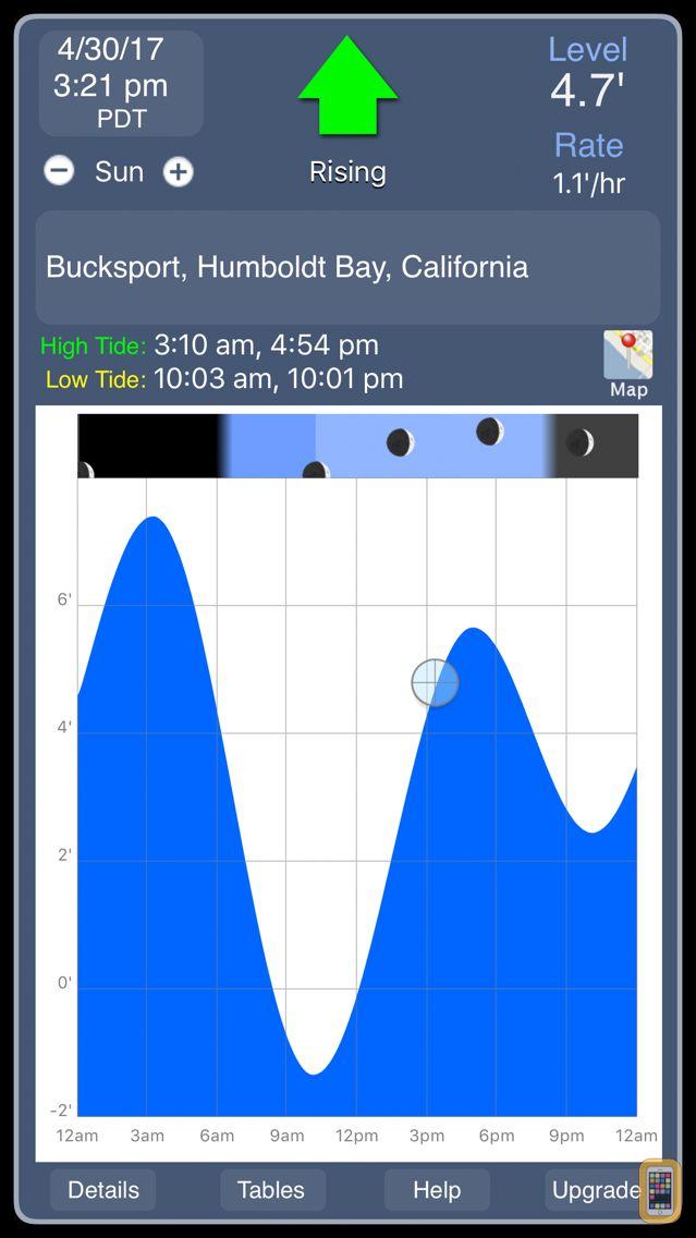 Screenshot - Tide Graph