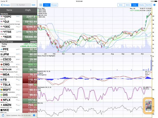 Screenshot - StockSpy HD: Real-time Quotes