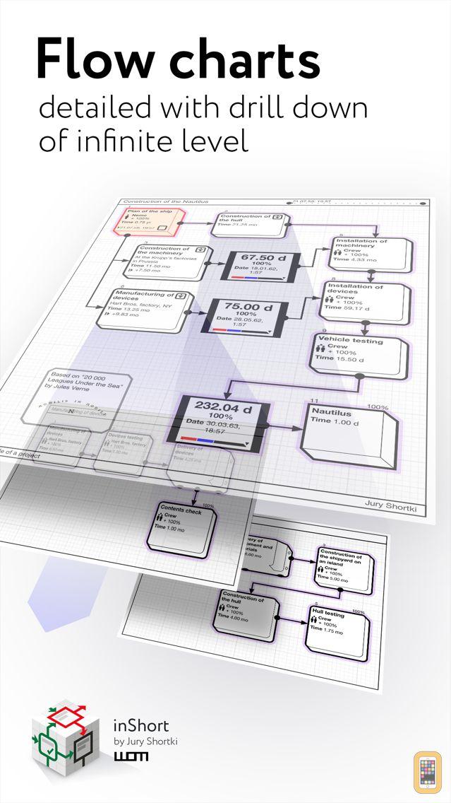 Screenshot - inShort: Project & Workflow