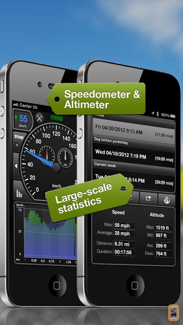 Screenshot - GPSSpeed HD: The GPS tool