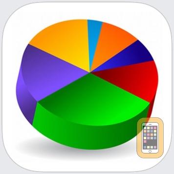 Chart Maker by IW Technologies LLC (iPad)