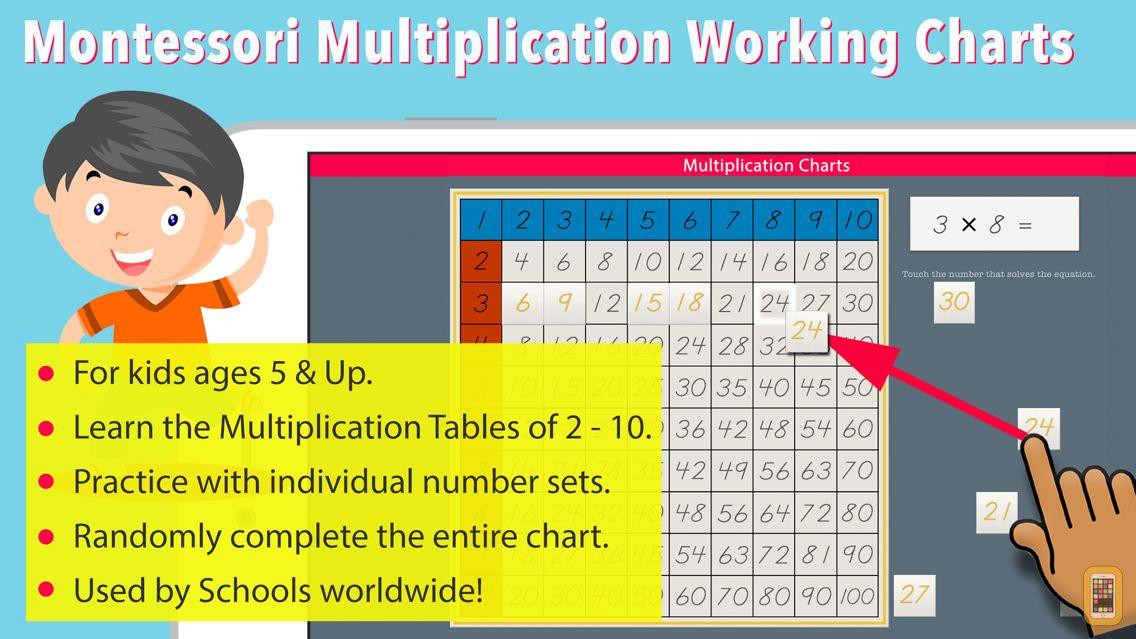 Screenshot - Multiplication Working Charts