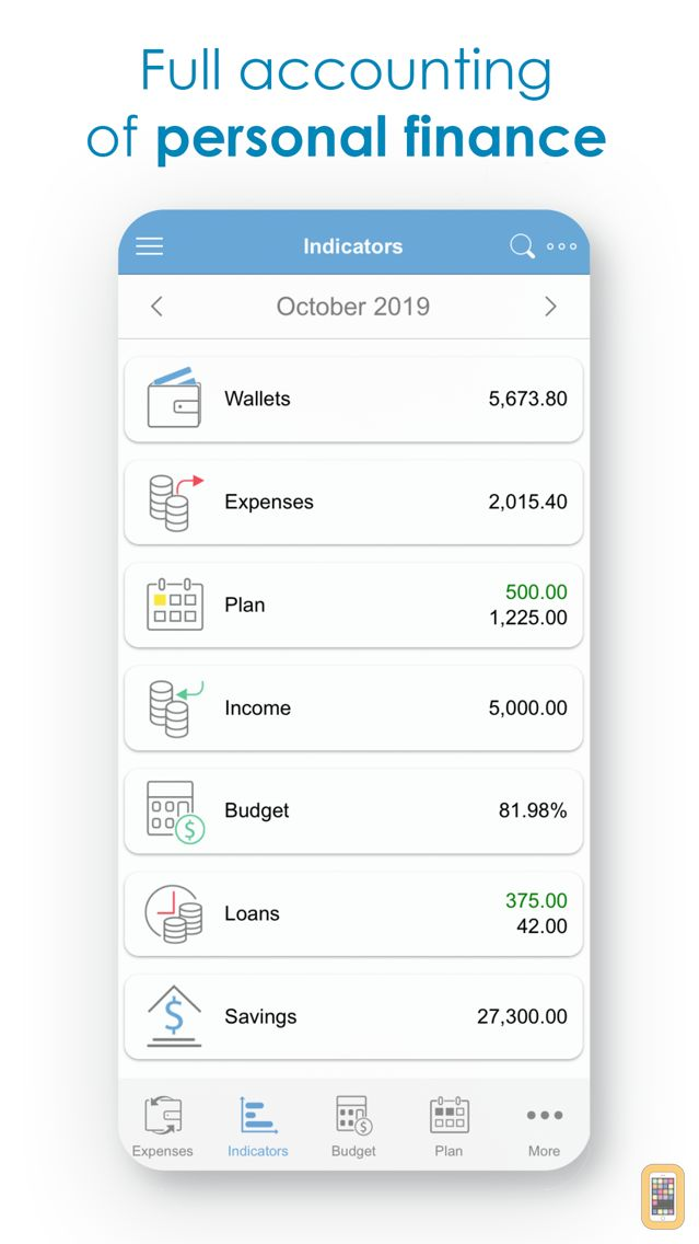 Screenshot - Budget Expense Tracker/Manager