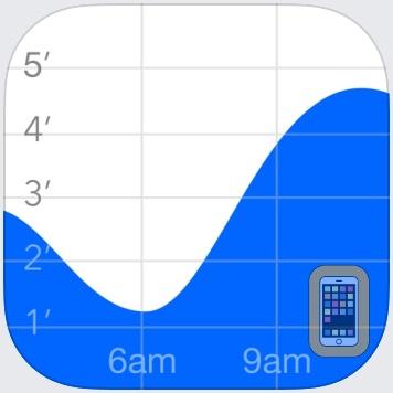 Tide Graph Pro by Brainware LLC (Universal)