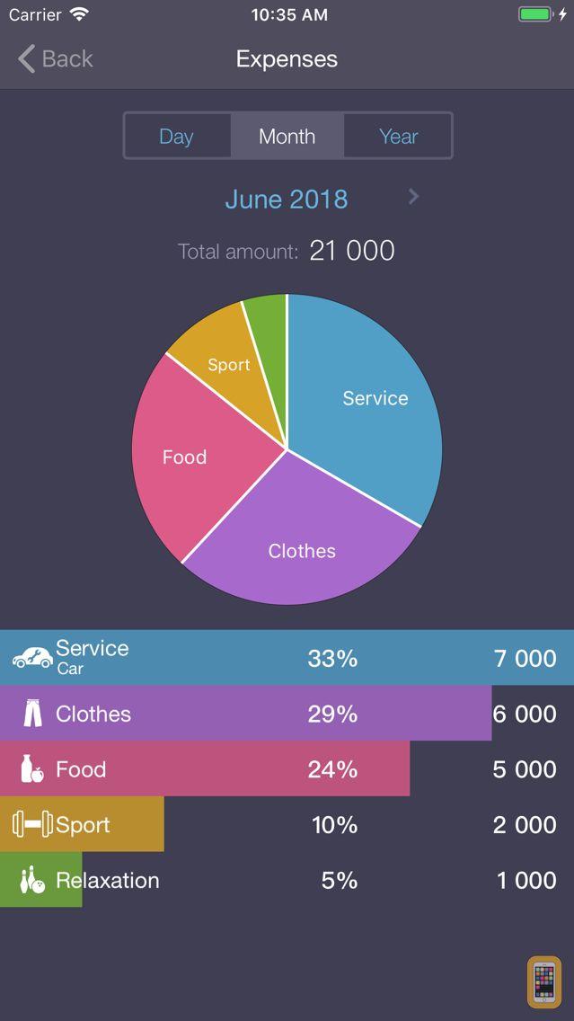 Screenshot - Expenses OK - expenses tracker